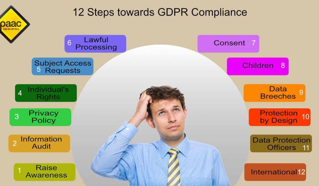 12 steps to take in preparation for GDPR